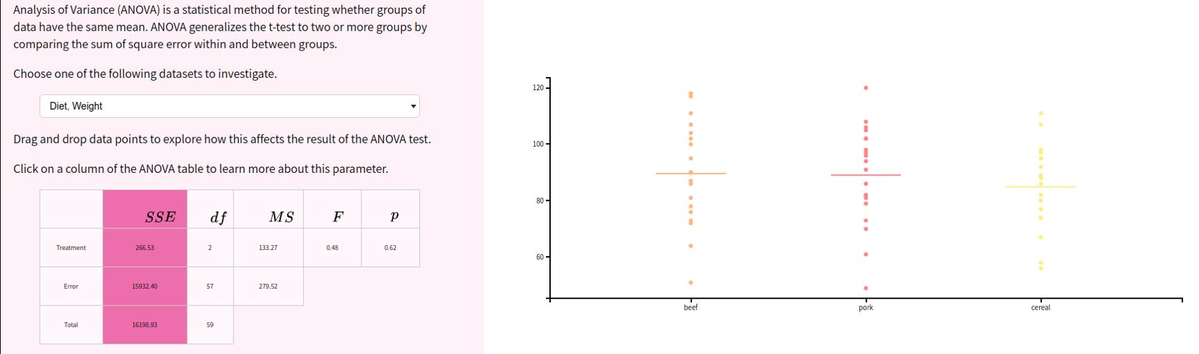 analysis_of_variance