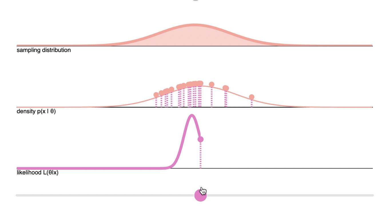 likelihood_function