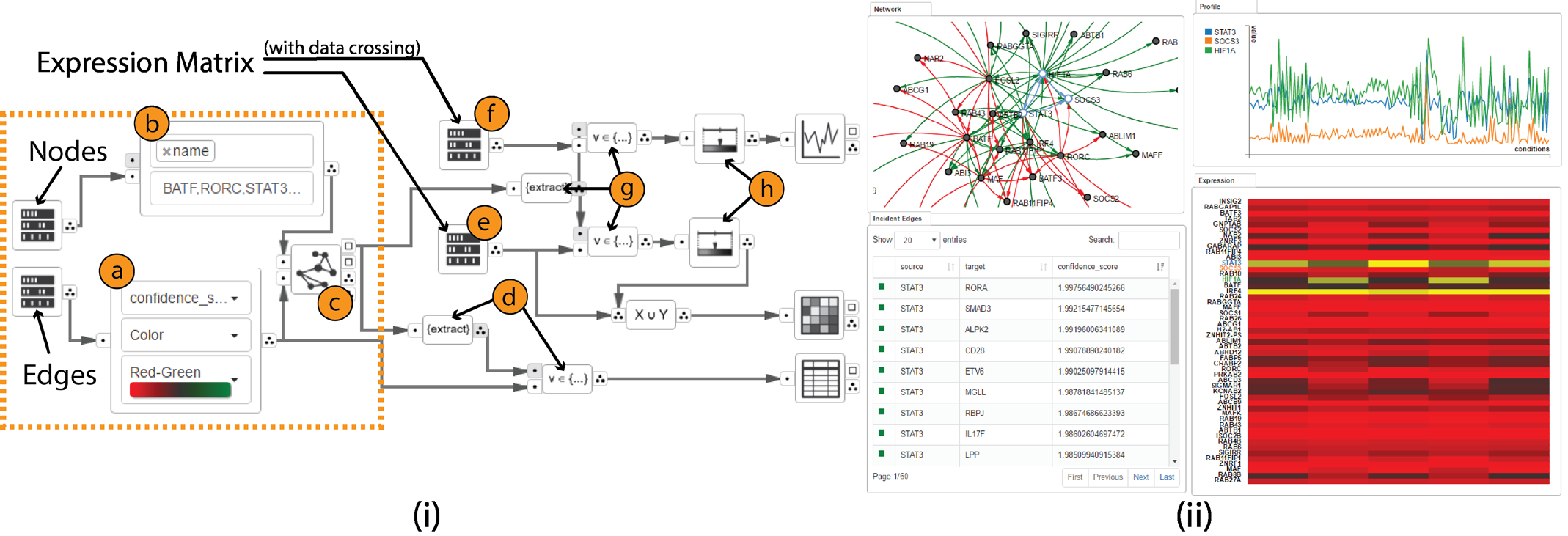 基因调控网络分析图